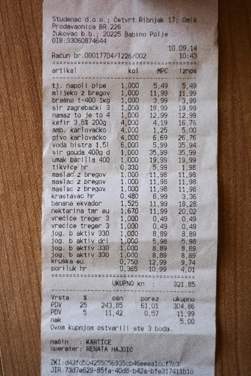 Ceny W Chorwacji 2019 żywność W Sklepach Jedzenie I