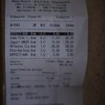 Chorwacja ceny
